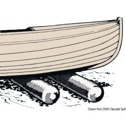Rouleaux de mise à l´eau « Roll Boats »