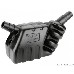 Pots d´échappement pour moteurs refroidis à l´eau