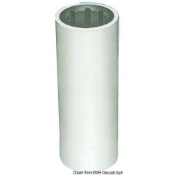 Bagues de transmission avec renfort externe en résine - dimensions en pouces