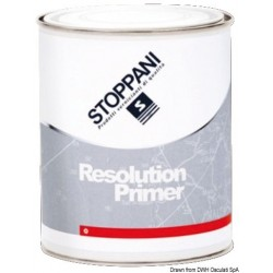 RESOLUTION PRIMER