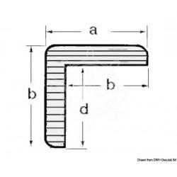 Profil ARC en « L »