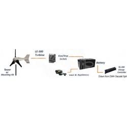 Régulateur de charge 12V pour éolienne LE300