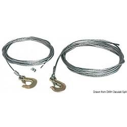 Câbles pour treuils