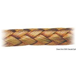 Tresse en cuivre étamé flexible pour câbles de masse