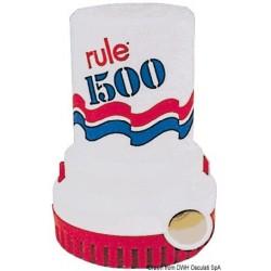Pompe immergée RULE 1500 et 2000